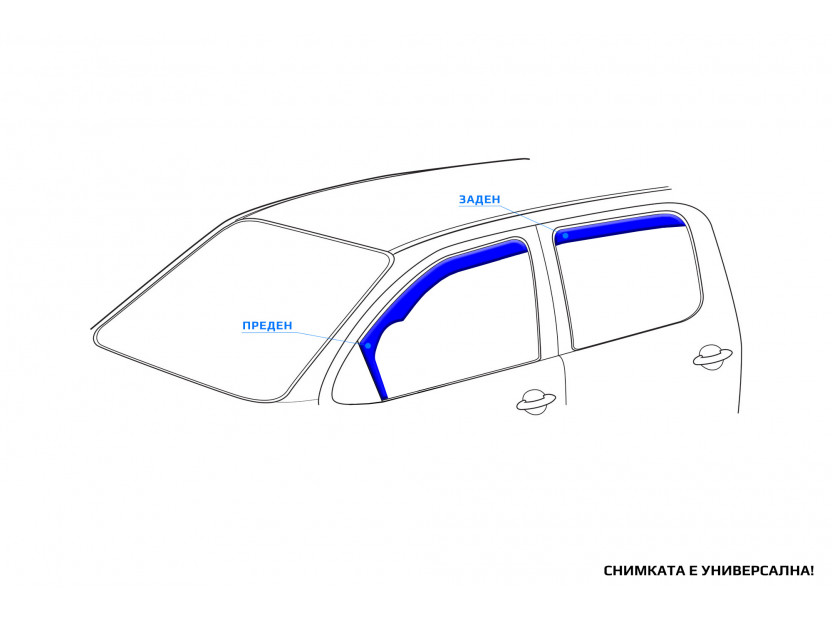 Комплект ветробрани Heko за Ford C-Max 5 врати след 2011 година 4 броя 2
